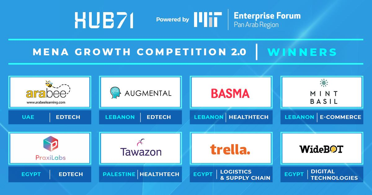 HUB71 MENA Growth Competition